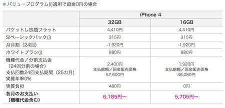 バリュープログラム(i) iPhone 4
