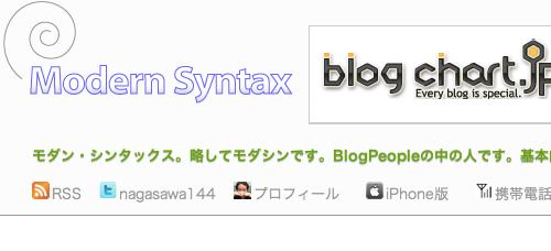 「Modern Syntax Radio Show 252回目」に出演させていただきやしたー!