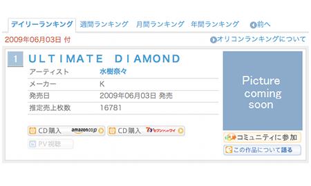 水樹奈々の「ULTIMATE DIAMOND」がオリコンデイリー一位に!