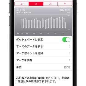 Apple Watchで心拍数を計る方法【使い方】