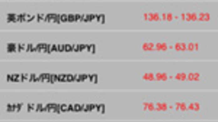 iPhoneで常に外国の為替が把握できるアプリ「FX外国為替」
