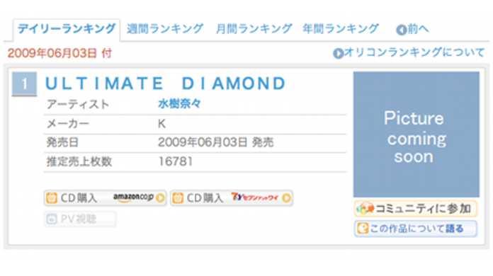 水樹奈々の新アルバム「ULTIMATE DIAMOND」がオリコンデイリーで1位に!