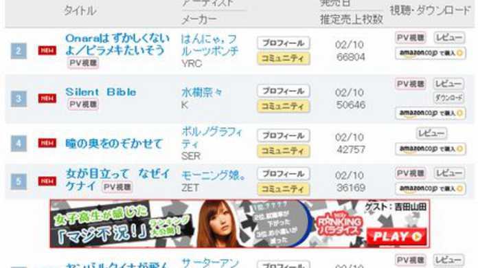 水樹奈々のSilent Bible週間オリコンランキング初登場3位を獲得!