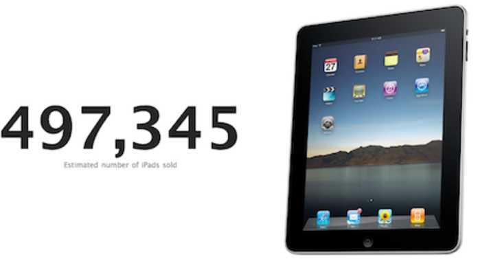 iPadの販売台数がリアルタイムに把握できるサイト「iPad Stats」
