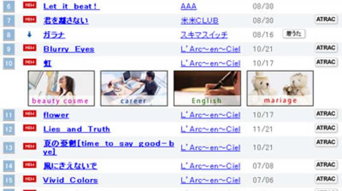 8月29日付けのデイリーオリコンランキングがM&Aされた・・w