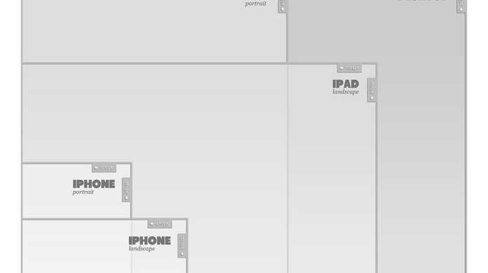 iPhoneやiPadの画面サイズの取得はviewWillAppearでやればよかったのか・・・。