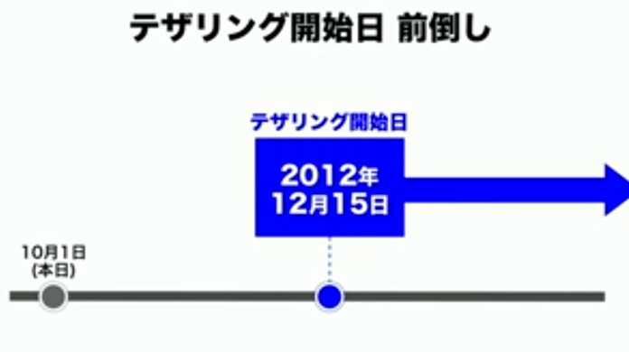 ソフトバンクの孫正義社長、iPhone 5のテザリングの開始日の前倒しを発表。2012年12月15日に。