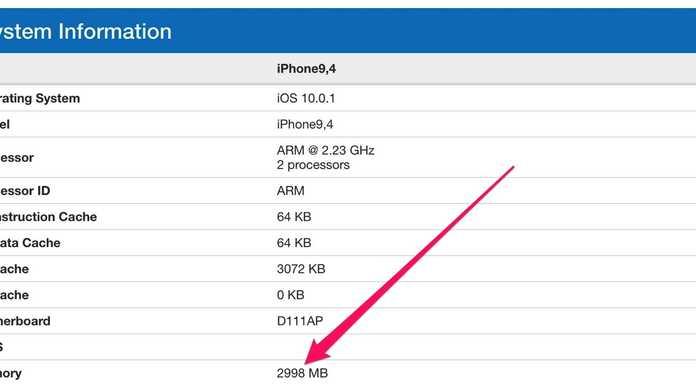 iPhone 7 Plusのメモリは3GBか。