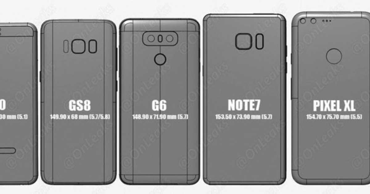 iPhone 8の「サイズ」をなんとなく想像できる。手持ちのスマホと比較できる一枚の画像。